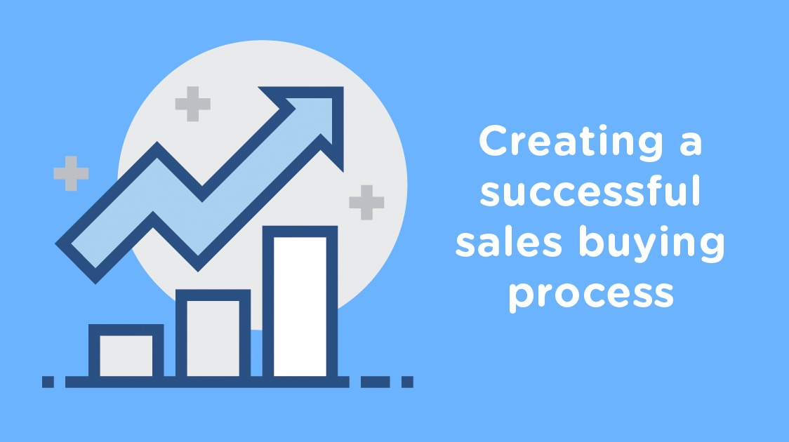 Creating a successful sales buying process
